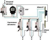 Электропроводка на даче город Новодвинск