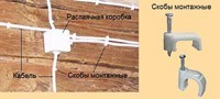 Электропроводка на даче г.Новодвинск